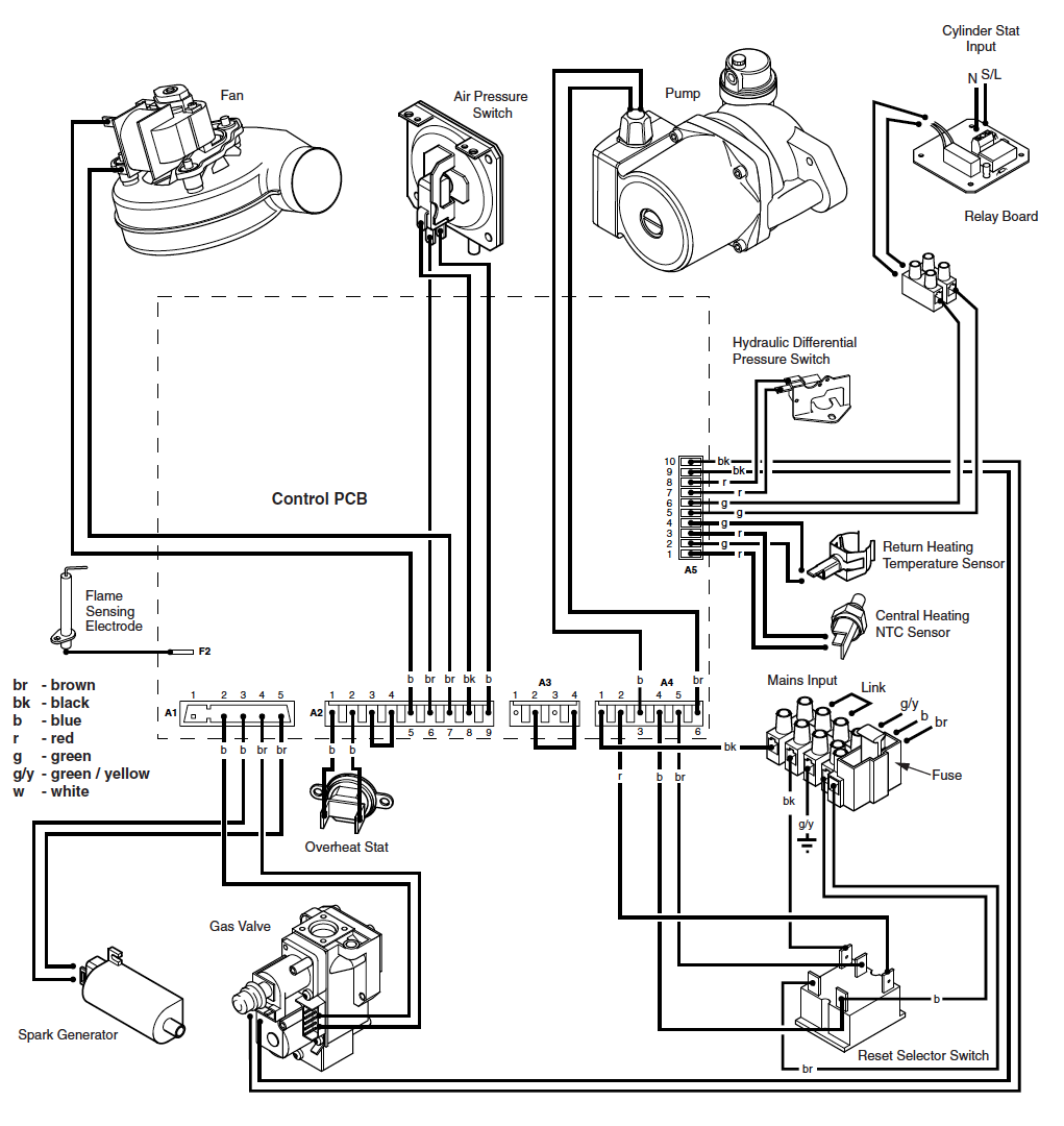 Troubleshooting manual baxi combi boiler baxi system 3060 and 60100 1 asfbconference2016 Choice Image